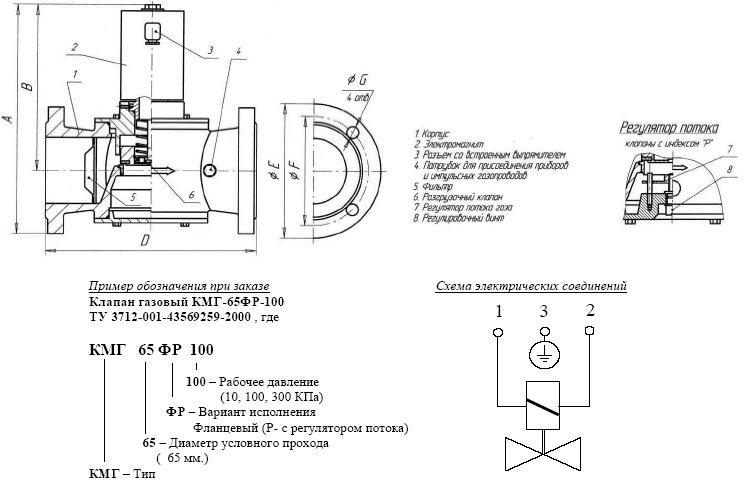 Схема фланцевого клапана КМГ