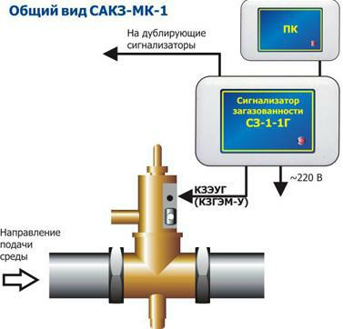 Система САКЗ-МК-1 (природный